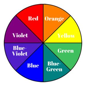 color_wheel-300x300